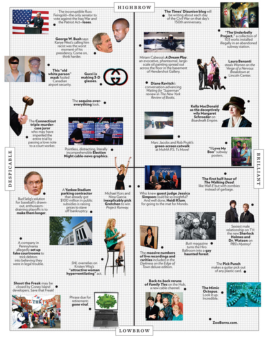 Diane Ravitchs Review Of Ghosts In >> The Approval Matrix Week Of November 15 2010 New York Magazine