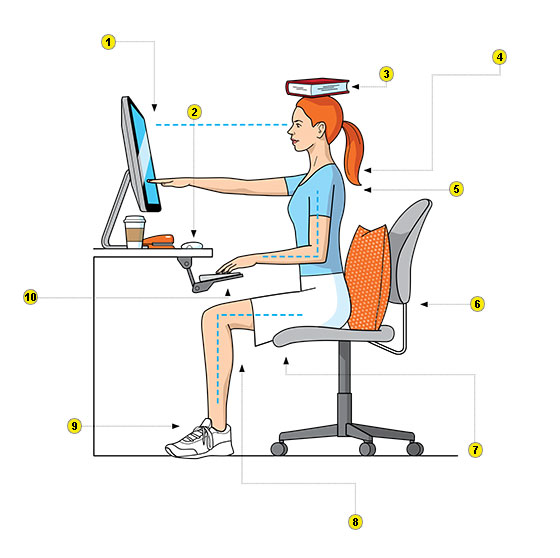 Blog New York Magazine Article On Good Posture