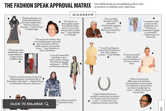 Approval Matrix