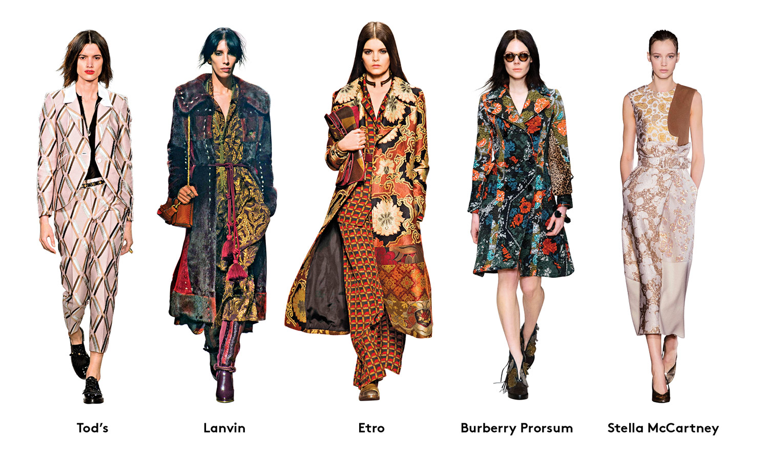 Fashion trends for fall - Fashion And Interior Design Have Always Cross Pollinated This Season Stella Mccartney S Paisley Brocades Are A Dead Ringer For Calico Wallpaper S Aurora
