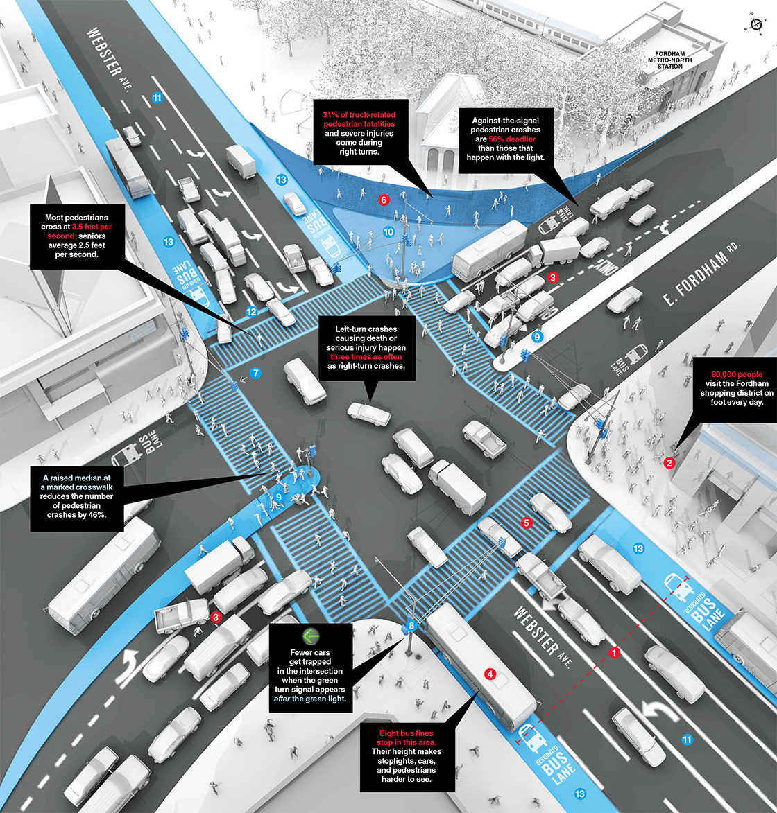 The Worst Traffic Intersection in New York -- New York Magazine