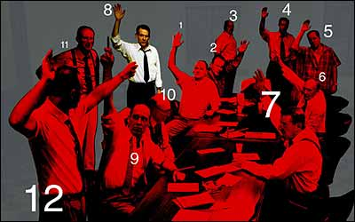 an analysis of the storyline in twelve angry men by reginald rose Reginald rose's twelve angry men / by anica boulanger-mashberg scene-by-scene analysis 12 the twelve angry men of the title are the twelve men of the jury.
