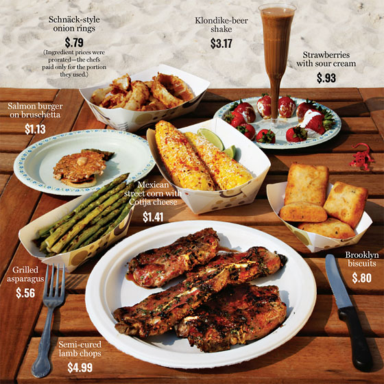 Three-Course Meals for $20 or Less - Cheap Eats 2008 -- New York ...