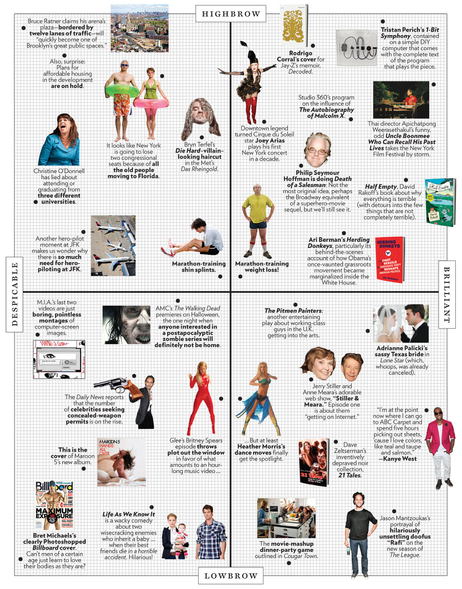 The Approval Matrix - Week of October 11, 2010 -- New York