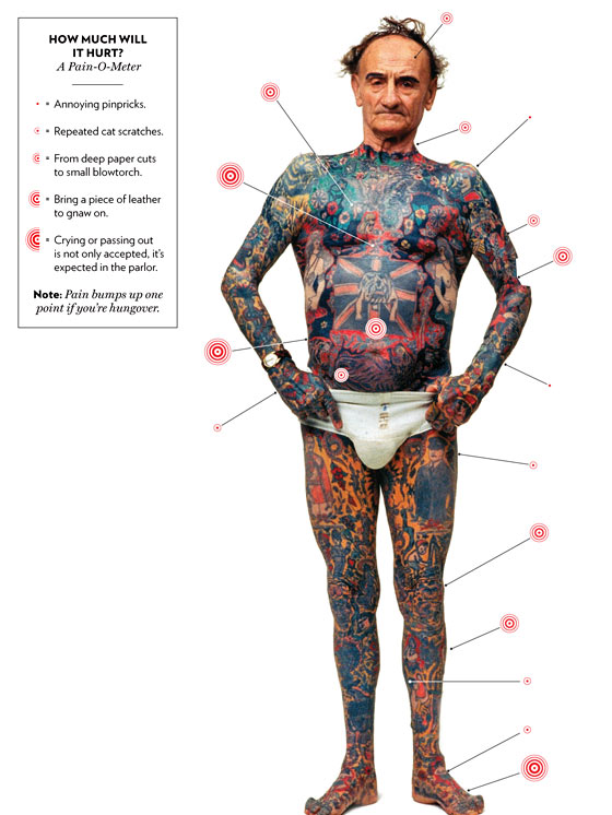 What To Expect When Getting A Tattoo