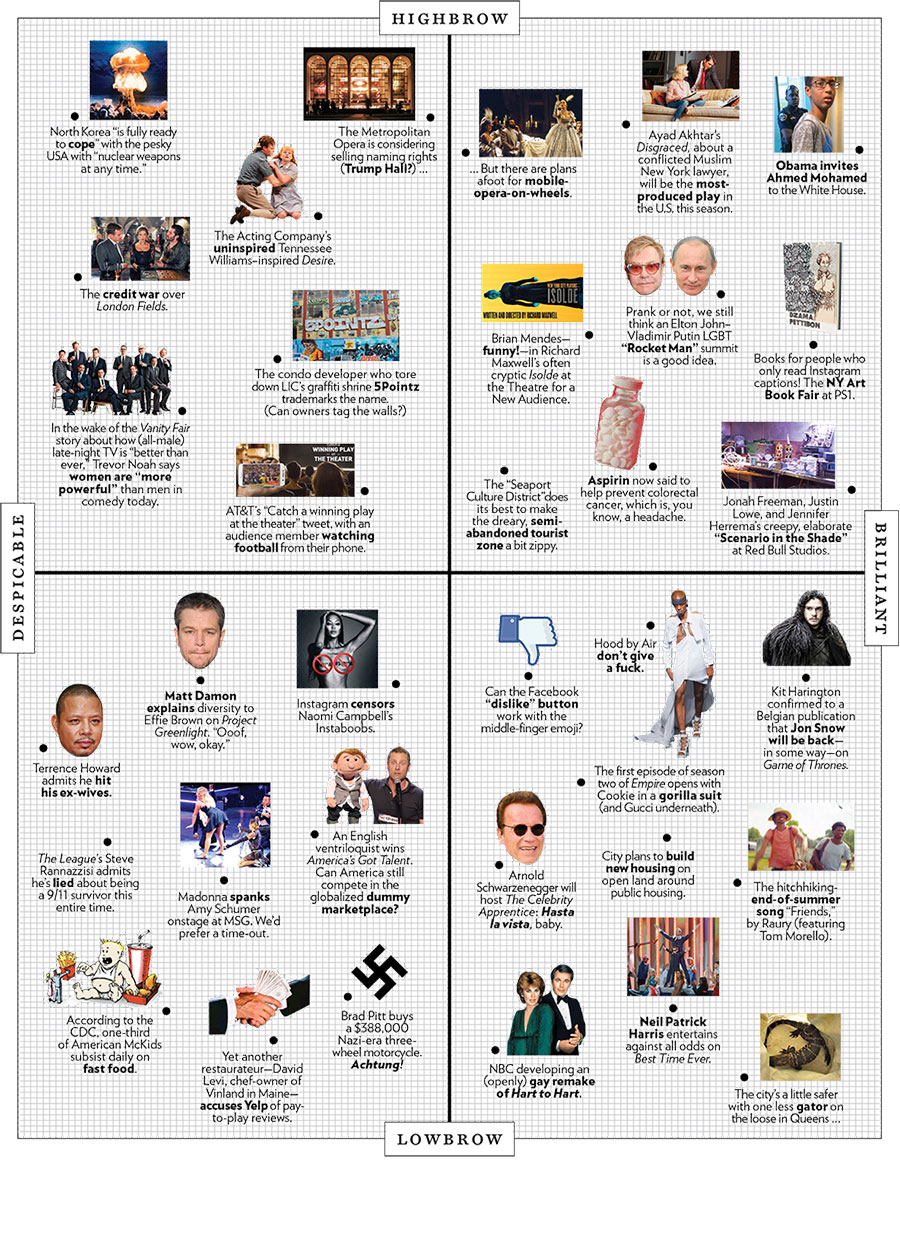The Approval Matrix - Week of September 21, 2015 -- New York
